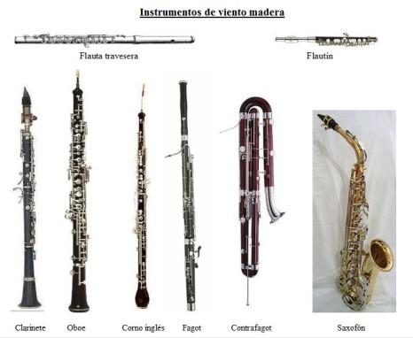 Instrumentos_de_viento_madera